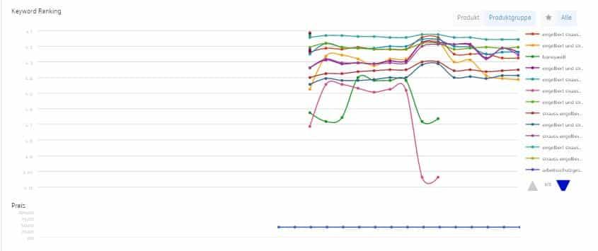 marketplace-analytics4