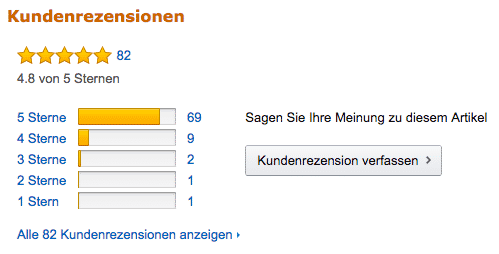 Screenshot Amazon Bewertung