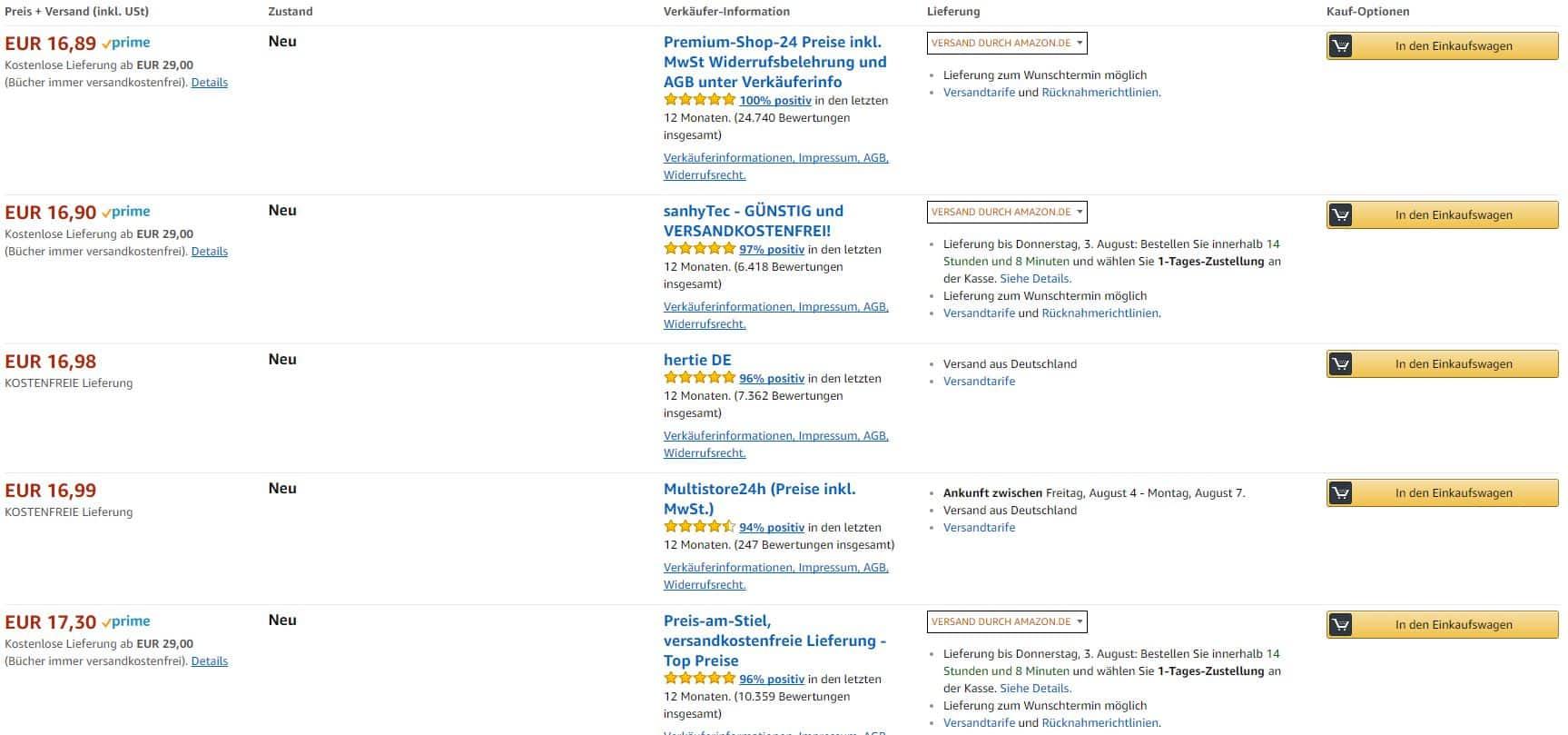 Die Amazon BuyBox ist von verschiedensten Faktoren abhängig...